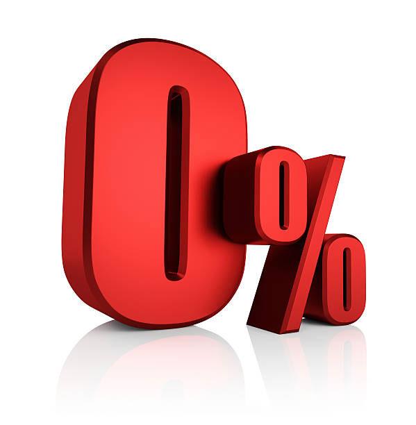 0 % Finance